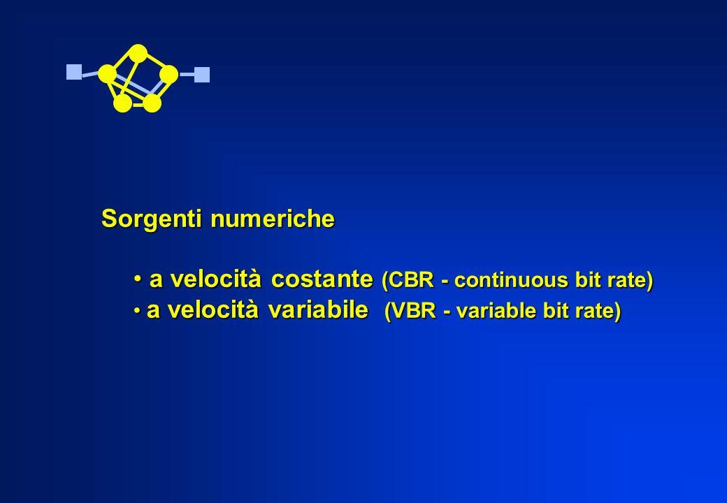 Sorgenti numeriche a velocità costante (CBR - continuous bit rate) a velocità costante (CBR - continuous bit rate) a velocità variabile (VBR - variabl