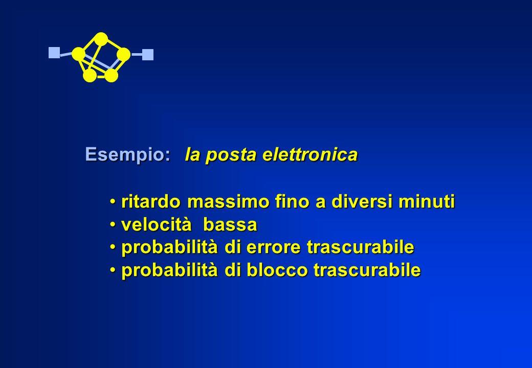Esempio: la posta elettronica ritardo massimo fino a diversi minuti ritardo massimo fino a diversi minuti velocità bassa velocità bassa probabilità di
