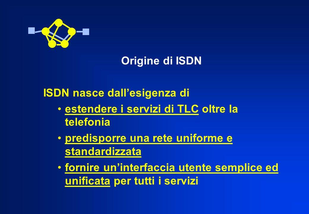 Origine di ISDN ISDN nasce dallesigenza di estendere i servizi di TLC oltre la telefonia predisporre una rete uniforme e standardizzata fornire uninte