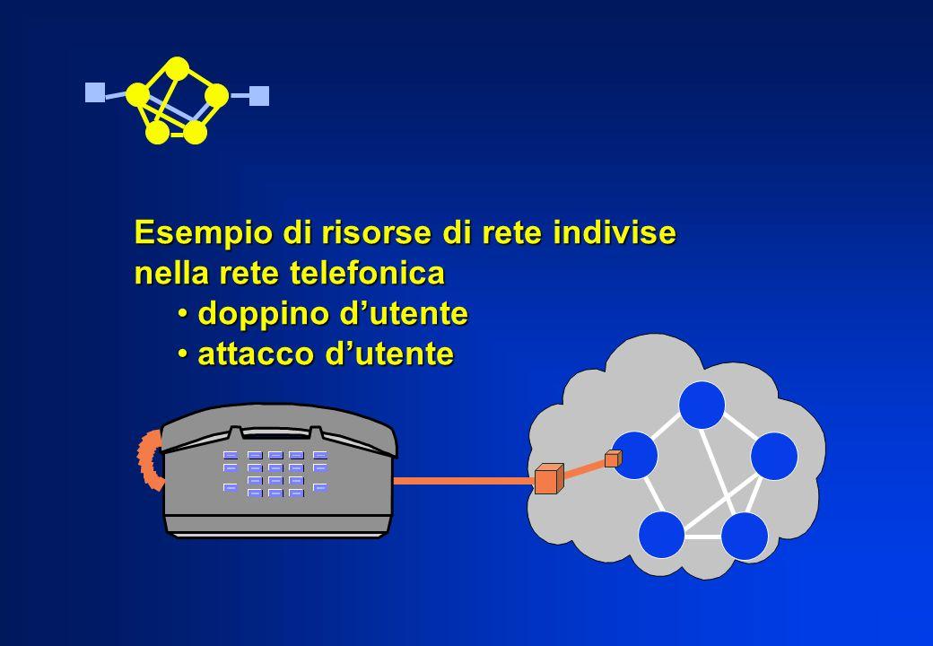 Esempio di risorse di rete indivise nella rete telefonica doppino dutente doppino dutente attacco dutente attacco dutente