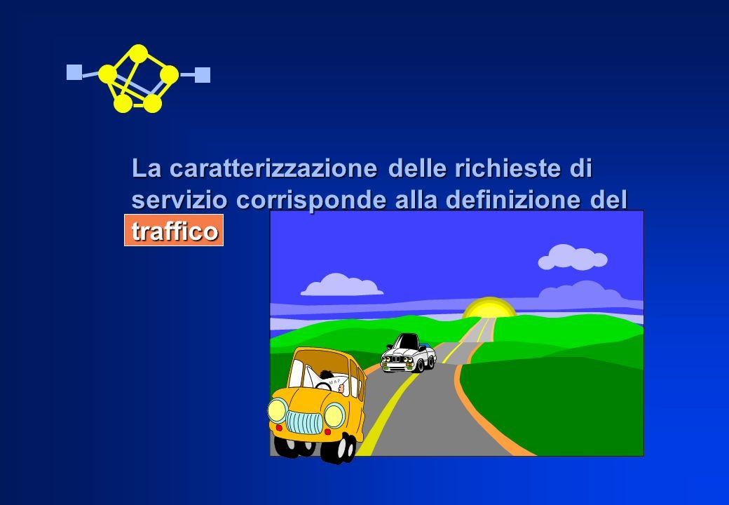 La caratterizzazione delle richieste di servizio corrisponde alla definizione del traffico