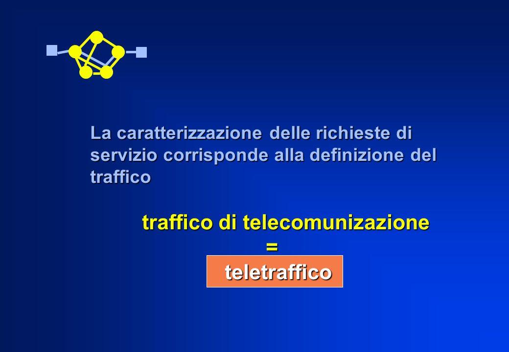 La caratterizzazione delle richieste di servizio corrisponde alla definizione del traffico traffico di telecomunizazione traffico di telecomunizazione