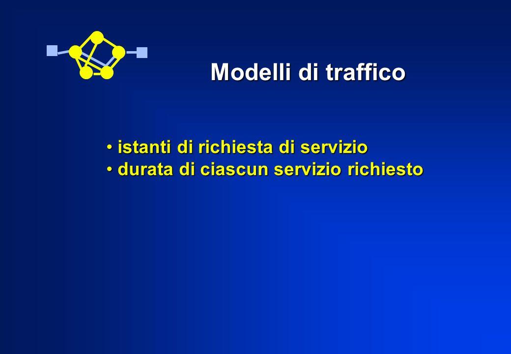 Modelli di traffico istanti di richiesta di servizio istanti di richiesta di servizio durata di ciascun servizio richiesto durata di ciascun servizio