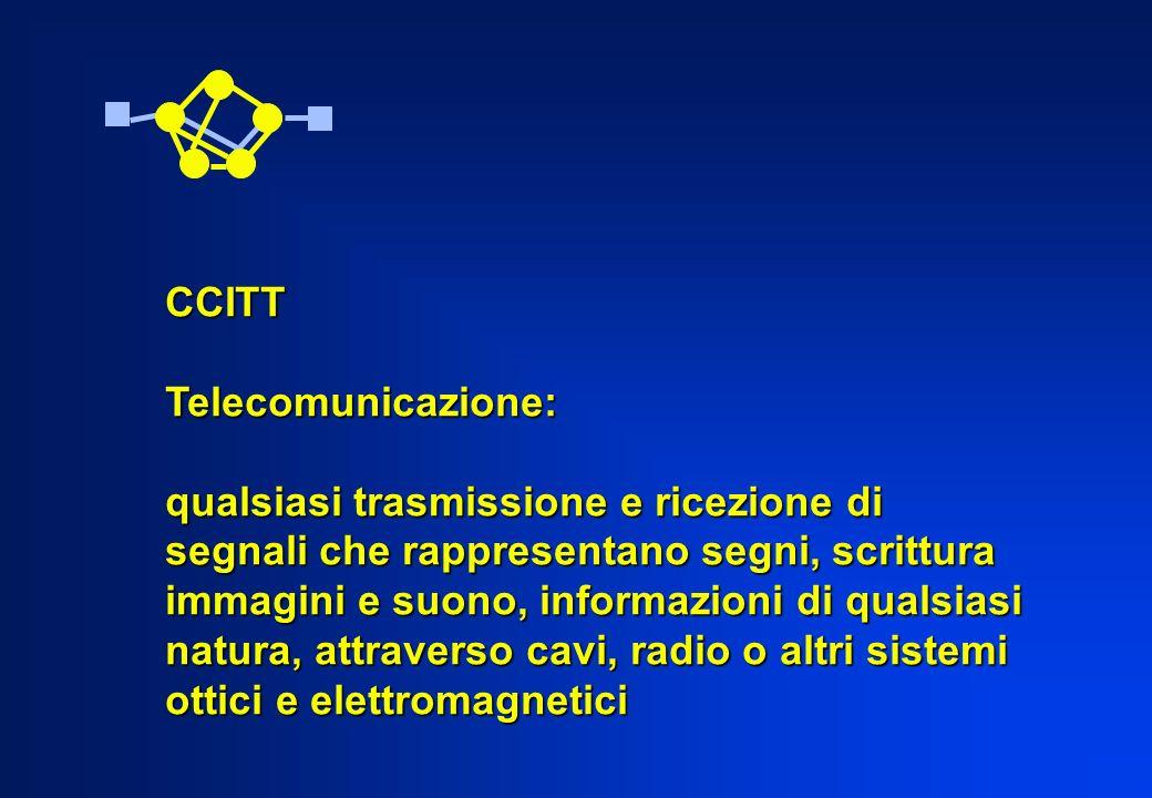 CCITTTelecomunicazione: qualsiasi trasmissione e ricezione di segnali che rappresentano segni, scrittura immagini e suono, informazioni di qualsiasi n