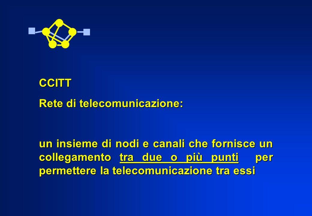 CCITT Rete di telecomunicazione: un insieme di nodi e canali che fornisce un collegamento tra due o più punti per permettere la telecomunicazione tra