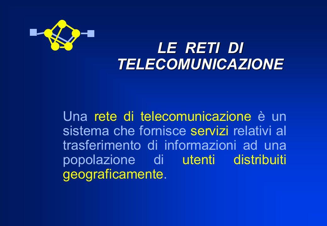 LE RETI DI TELECOMUNICAZIONE Una rete di telecomunicazione è un sistema che fornisce servizi relativi al trasferimento di informazioni ad una popolazi