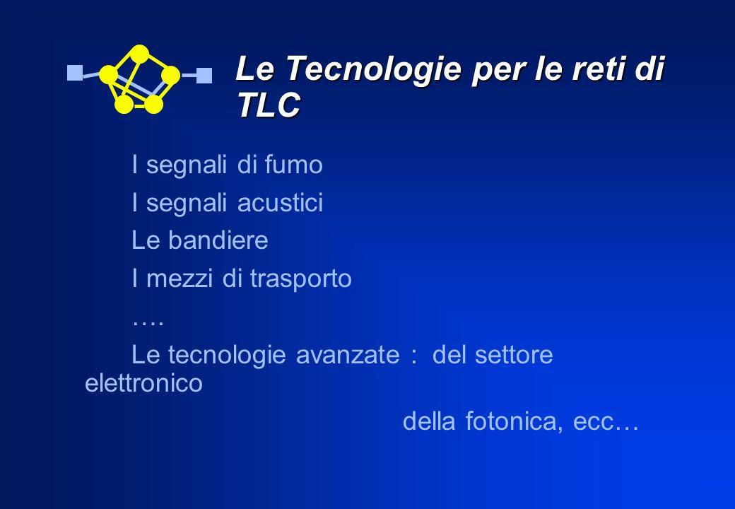 Le Tecnologie per le reti di TLC I segnali di fumo I segnali acustici Le bandiere I mezzi di trasporto …. Le tecnologie avanzate : del settore elettro