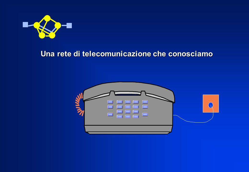 Una rete di telecomunicazione che conosciamo