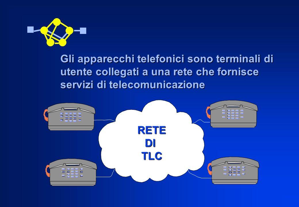 RETEDITLC Gli apparecchi telefonici sono terminali di utente collegati a una rete che fornisce servizi di telecomunicazione
