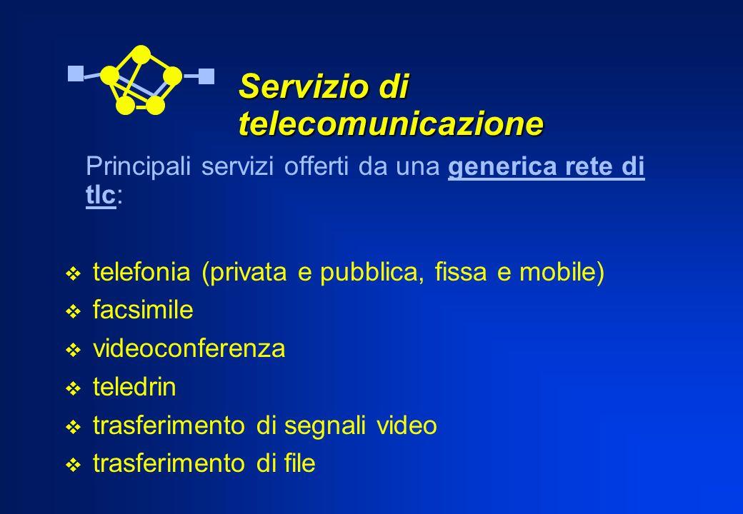 Servizio di telecomunicazione Principali servizi offerti da una generica rete di tlc: telefonia (privata e pubblica, fissa e mobile) facsimile videoco