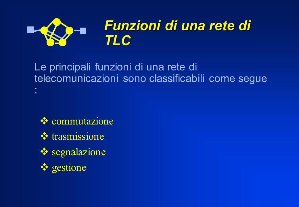 Funzioni di una rete di TLC Le principali funzioni di una rete di telecomunicazioni sono classificabili come segue : commutazione trasmissione segnala