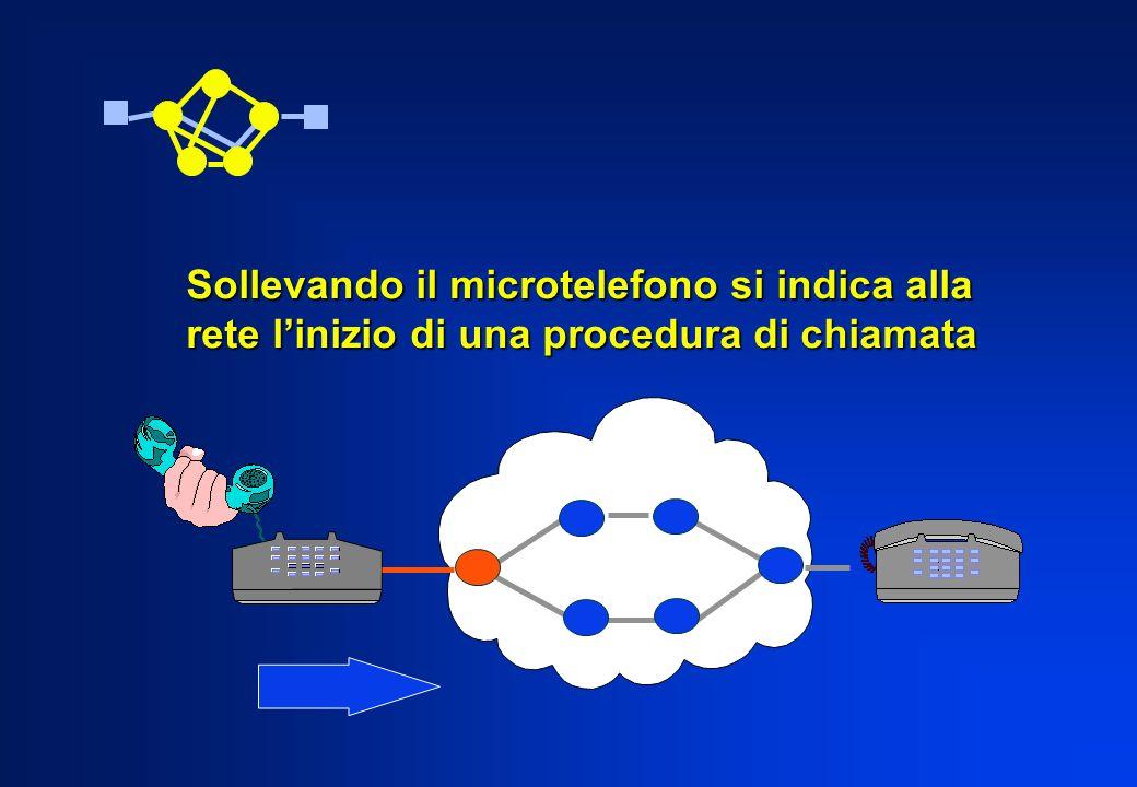 Sollevando il microtelefono si indica alla rete linizio di una procedura di chiamata