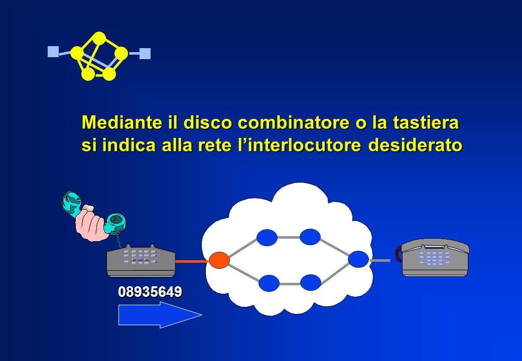 Mediante il disco combinatore o la tastiera si indica alla rete linterlocutore desiderato 08935649