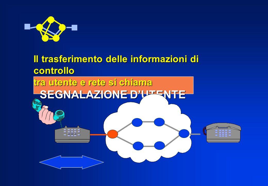Il trasferimento delle informazioni di controllo tra utente e rete si chiama SEGNALAZIONE DUTENTE SEGNALAZIONE DUTENTE