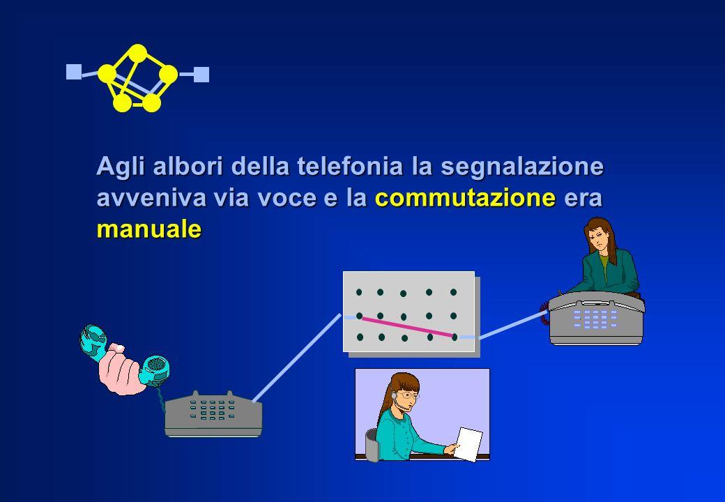 Agli albori della telefonia la segnalazione avveniva via voce e la commutazione era manuale