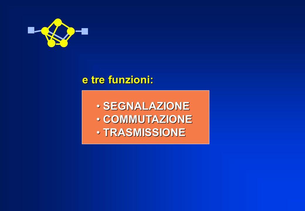 e tre funzioni: SEGNALAZIONE SEGNALAZIONE COMMUTAZIONE COMMUTAZIONE TRASMISSIONE TRASMISSIONE