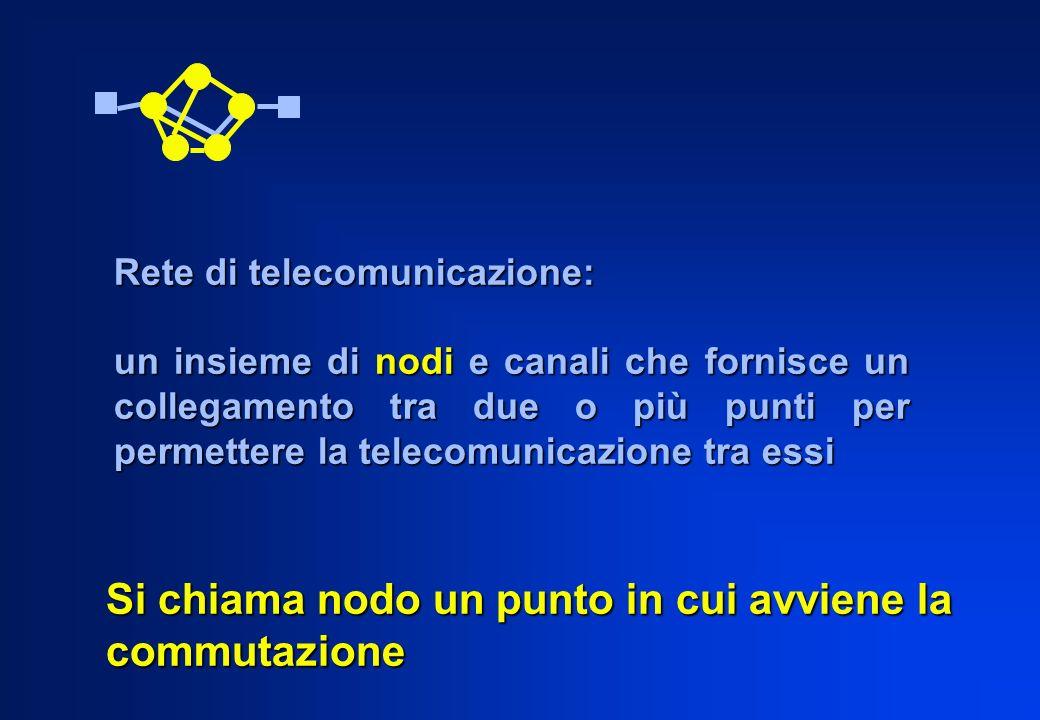 Si chiama nodo un punto in cui avviene la commutazione Rete di telecomunicazione: un insieme di nodi e canali che fornisce un collegamento tra due o p