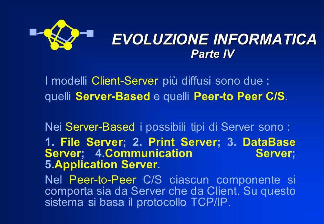 EVOLUZIONE INFORMATICA Parte IV EVOLUZIONE INFORMATICA Parte IV I modelli Client-Server più diffusi sono due : quelli Server-Based e quelli Peer-to Pe