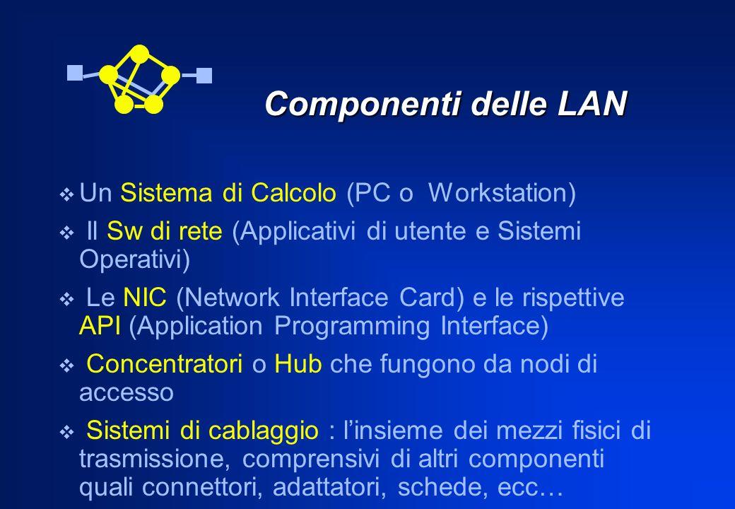 Componenti delle LAN Componenti delle LAN Un Sistema di Calcolo (PC o Workstation) Il Sw di rete (Applicativi di utente e Sistemi Operativi) Le NIC (N