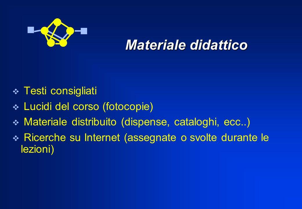 Materiale didattico Materiale didattico Testi consigliati Lucidi del corso (fotocopie) Materiale distribuito (dispense, cataloghi, ecc..) Ricerche su