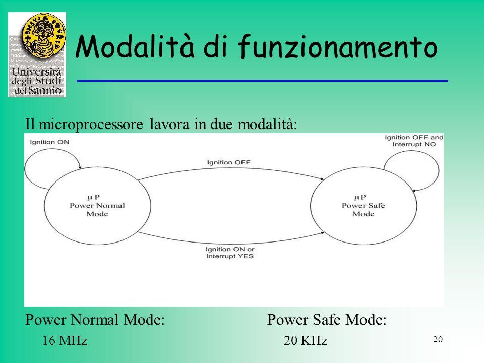 20 Modalità di funzionamento Il microprocessore lavora in due modalità: Power Normal Mode:Power Safe Mode: 16 MHz 20 KHz