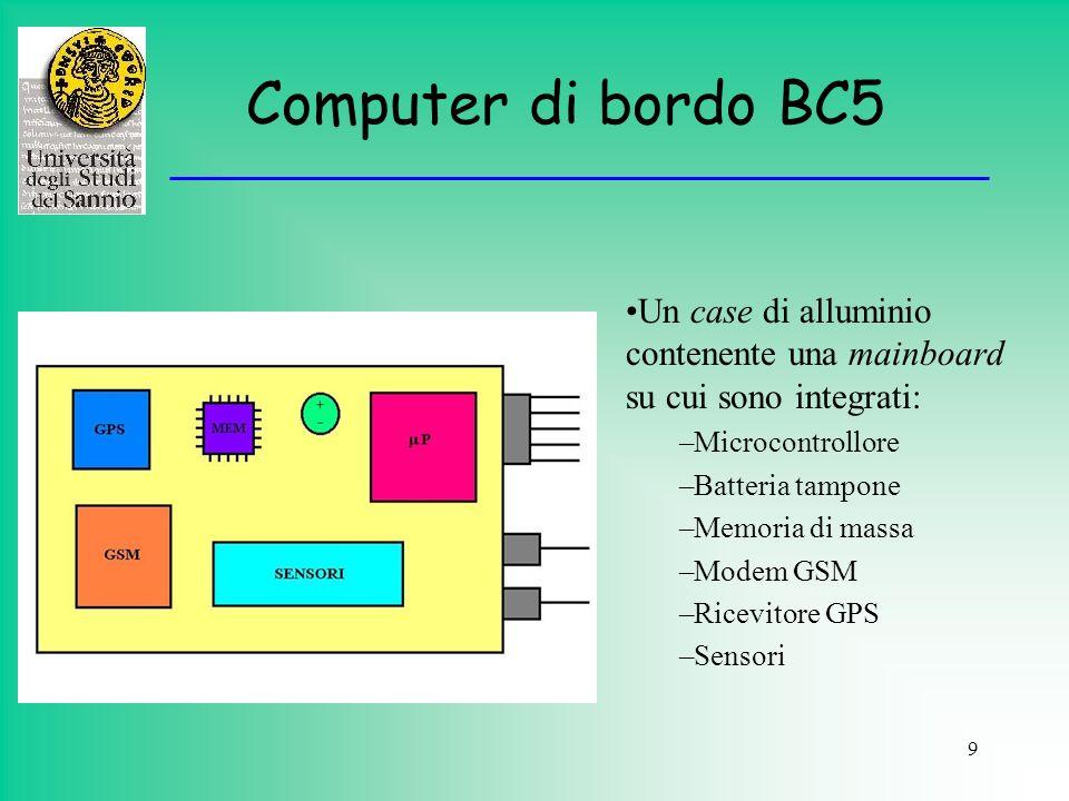 9 Computer di bordo BC5 Un case di alluminio contenente una mainboard su cui sono integrati: –Microcontrollore –Batteria tampone –Memoria di massa –Mo