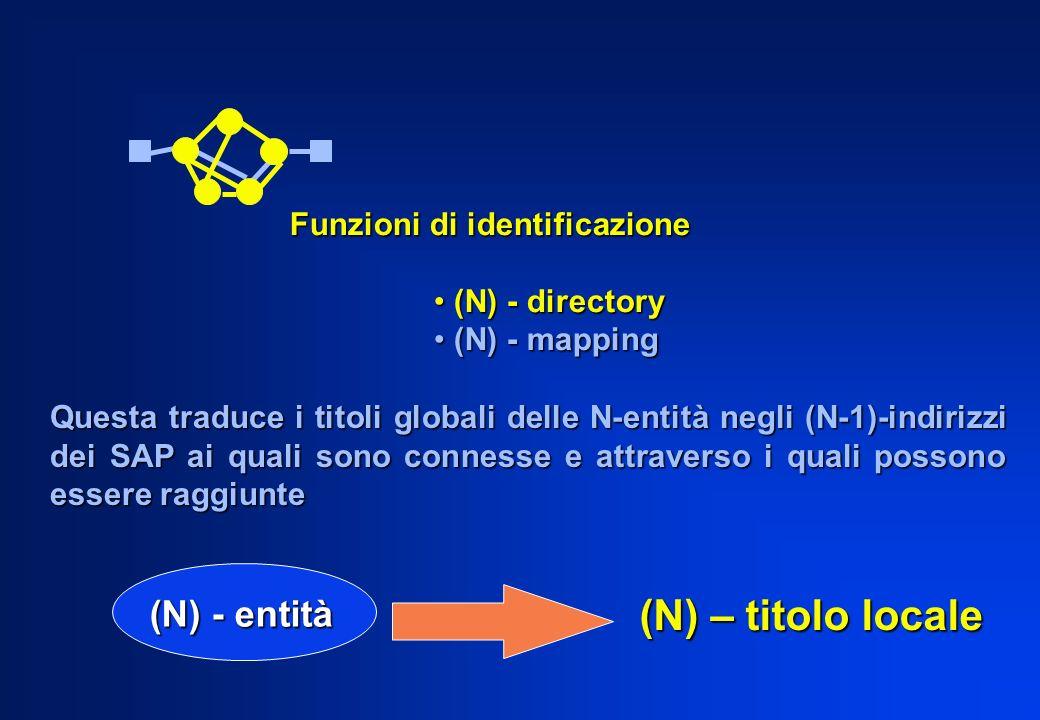 (N) - entità (N) – titolo locale Funzioni di identificazione (N) - directory (N) - directory (N) - mapping (N) - mapping Questa traduce i titoli globa