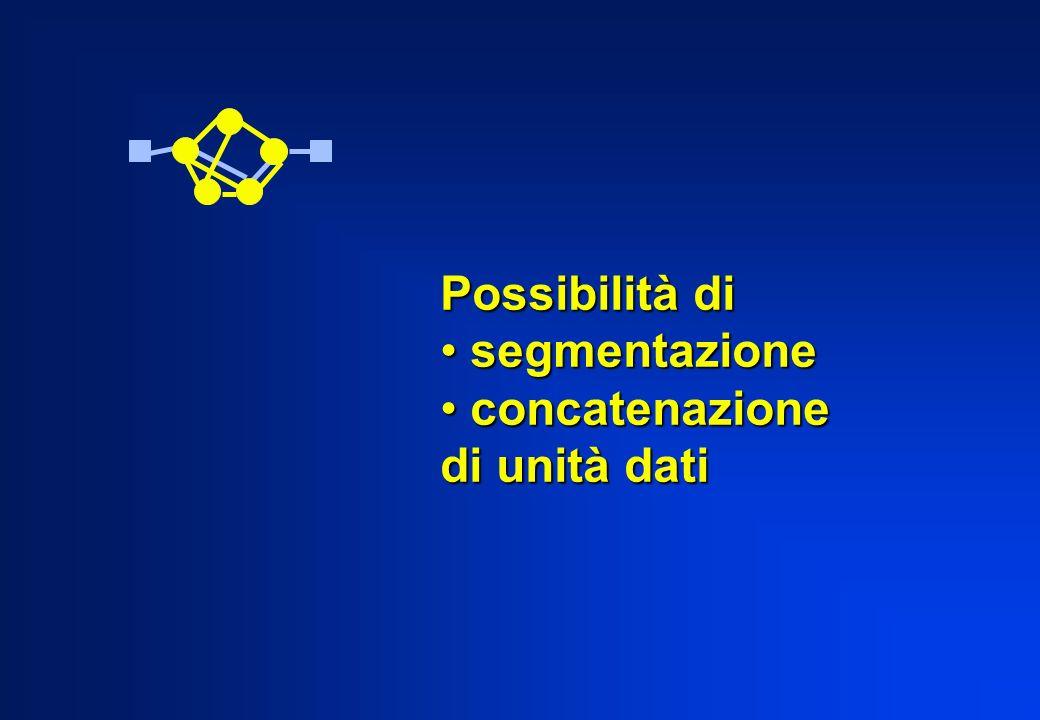 Possibilità di segmentazione segmentazione concatenazione concatenazione di unità dati