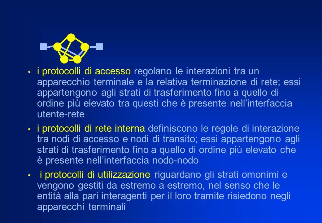 i protocolli di accesso regolano le interazioni tra un apparecchio terminale e la relativa terminazione di rete; essi appartengono agli strati di tras