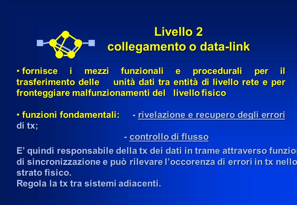 Livello 2 collegamento o data-link fornisce i mezzi funzionali e procedurali per il trasferimento delle unità dati tra entità di livello rete e per fr