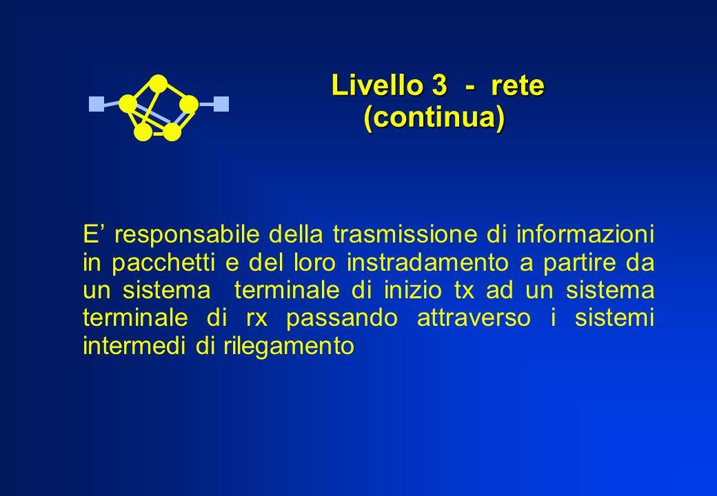 Livello 3 - rete (continua) Livello 3 - rete (continua) E responsabile della trasmissione di informazioni in pacchetti e del loro instradamento a part