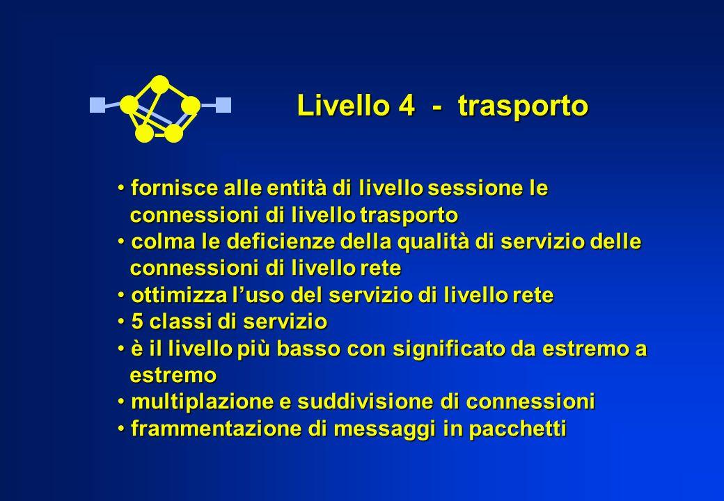 Livello 4 - trasporto fornisce alle entità di livello sessione le fornisce alle entità di livello sessione le connessioni di livello trasporto conness