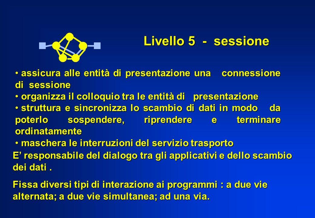 Livello 5 - sessione assicura alle entità di presentazione una connessione di sessione assicura alle entità di presentazione una connessione di sessio