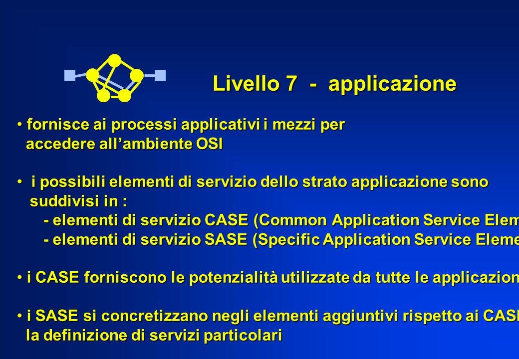 Livello 7 - applicazione fornisce ai processi applicativi i mezzi per fornisce ai processi applicativi i mezzi per accedere allambiente OSI accedere a