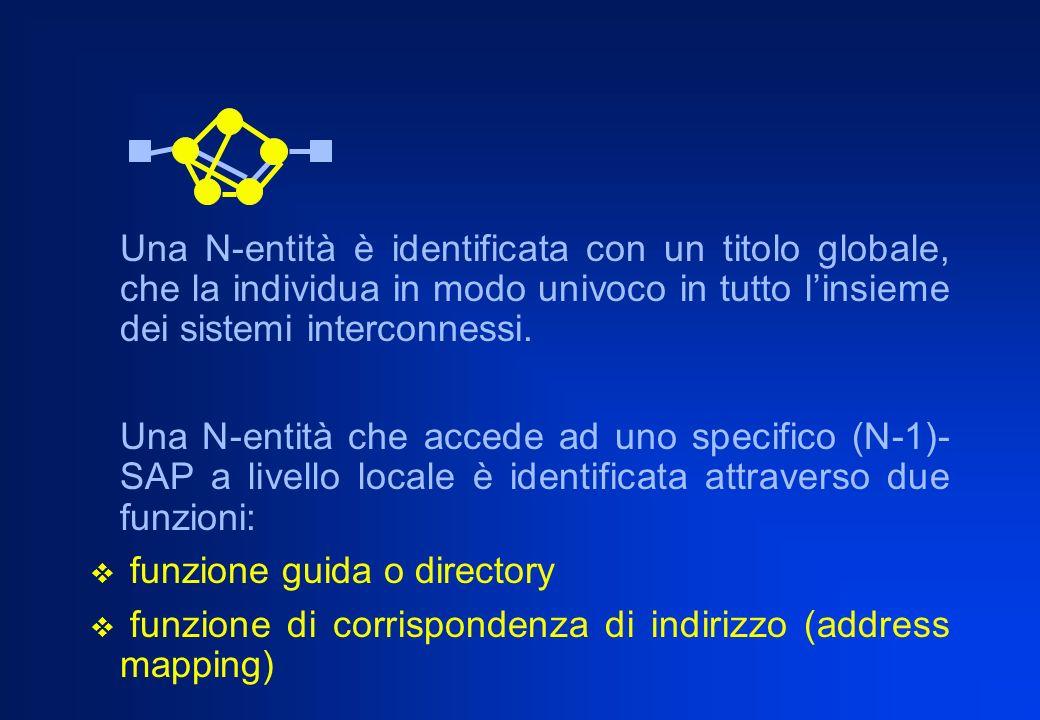 Una N-entità è identificata con un titolo globale, che la individua in modo univoco in tutto linsieme dei sistemi interconnessi. Una N-entità che acce