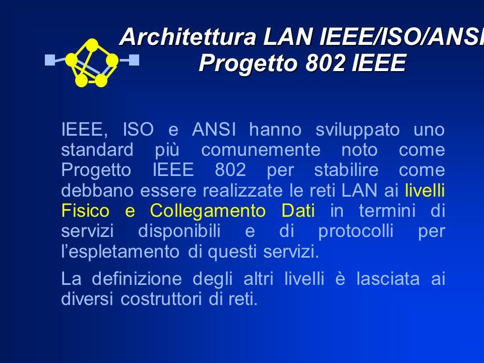 Livelli LLC e MAC Livelli LLC e MAC Nel progetto ISO/ANSI/IEEE 802, il livello Collegamento Dati è distinto in due sottostrati : LLC : Logical Link Control MAC : Medium Access Control Il trasferimento di una Unità Dati attraverso questi sottostrati e il livello Fisico avviene in maniera simile a quanto già descritto in precedenza con la specificazione di opportuni campi per le PCI.