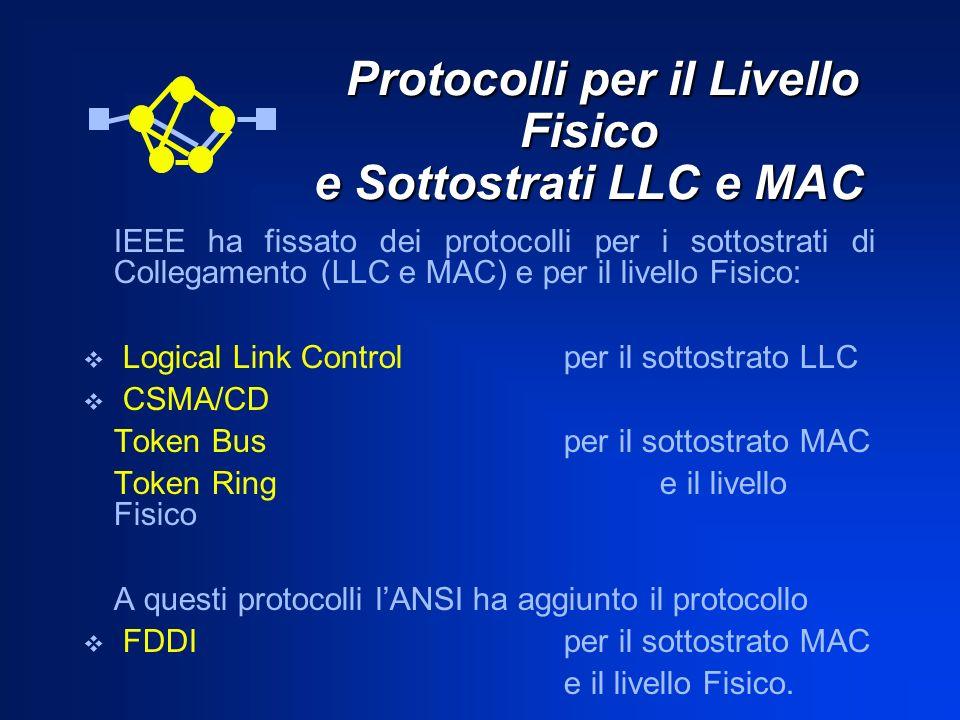 Protocolli per il Livello Fisico e Sottostrati LLC e MAC Protocolli per il Livello Fisico e Sottostrati LLC e MAC IEEE ha fissato dei protocolli per i