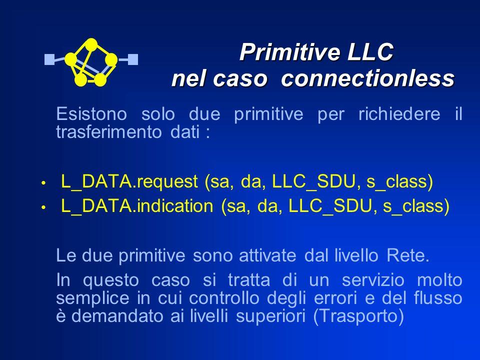 Primitive LLC nel caso connectionless Primitive LLC nel caso connectionless Esistono solo due primitive per richiedere il trasferimento dati : L_DATA.