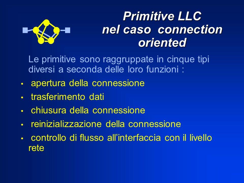 Primitive LLC nel caso connection oriented Le primitive sono raggruppate in cinque tipi diversi a seconda delle loro funzioni : apertura della conness