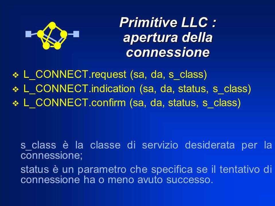 Primitive LLC : apertura della connessione L_CONNECT.request (sa, da, s_class) L_CONNECT.indication (sa, da, status, s_class) L_CONNECT.confirm (sa, d