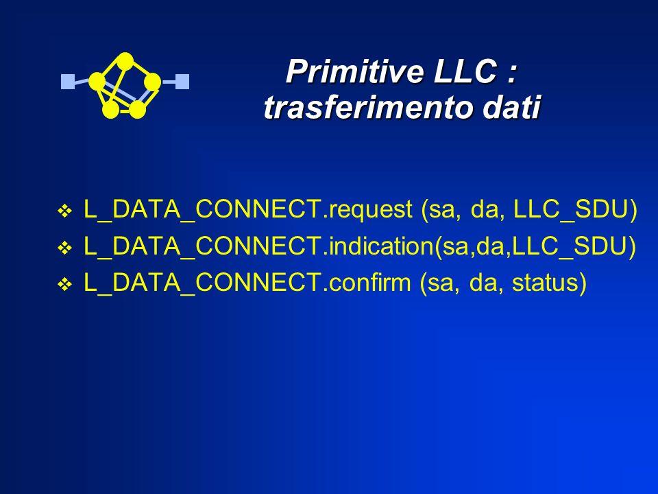 Primitive LLC : trasferimento dati L_DATA_CONNECT.request (sa, da, LLC_SDU) L_DATA_CONNECT.indication(sa,da,LLC_SDU) L_DATA_CONNECT.confirm (sa, da, s