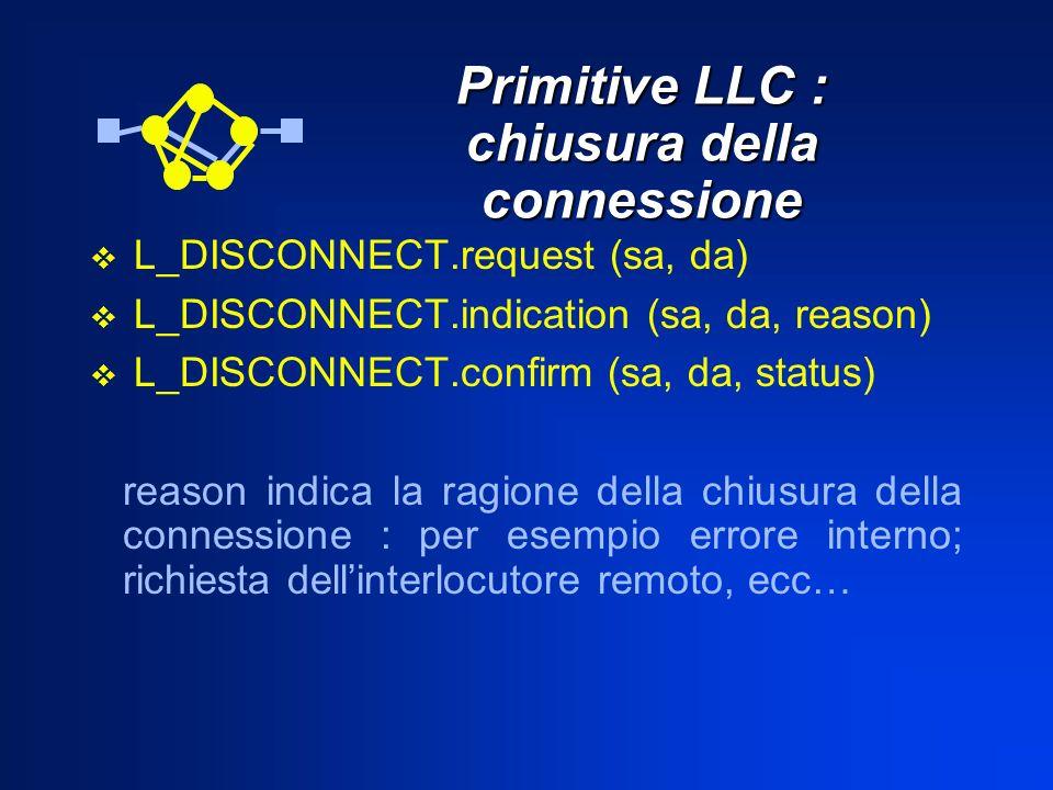 Primitive LLC : chiusura della connessione L_DISCONNECT.request (sa, da) L_DISCONNECT.indication (sa, da, reason) L_DISCONNECT.confirm (sa, da, status