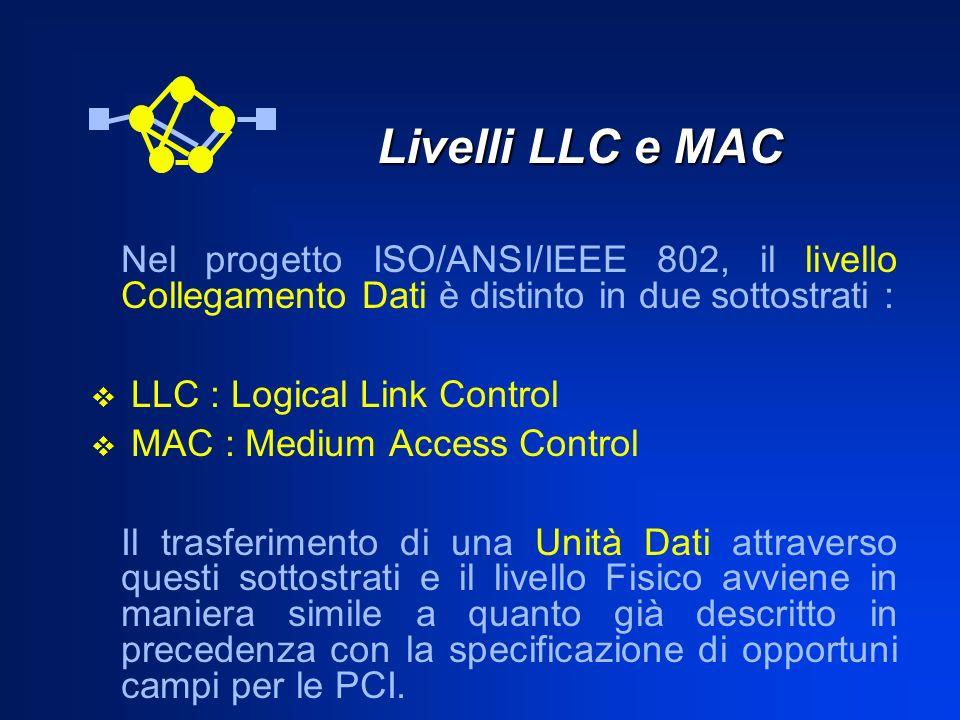 Livelli LLC e MAC Livelli LLC e MAC Nel progetto ISO/ANSI/IEEE 802, il livello Collegamento Dati è distinto in due sottostrati : LLC : Logical Link Co