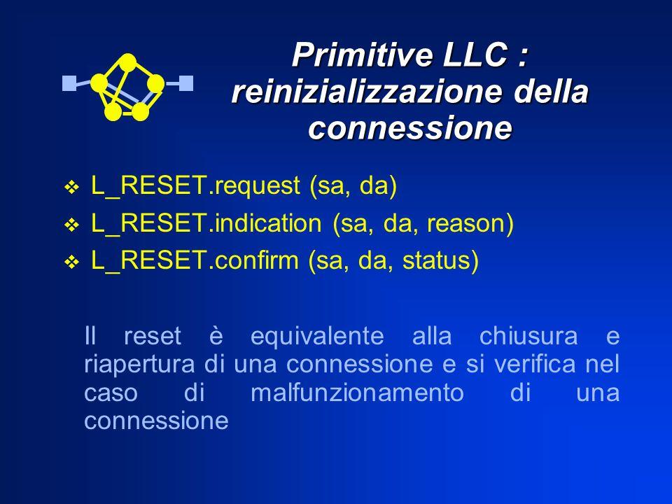 Primitive LLC : reinizializzazione della connessione L_RESET.request (sa, da) L_RESET.indication (sa, da, reason) L_RESET.confirm (sa, da, status) Il