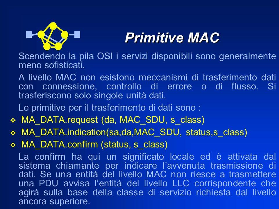 Primitive MAC Primitive MAC Scendendo la pila OSI i servizi disponibili sono generalmente meno sofisticati. A livello MAC non esistono meccanismi di t