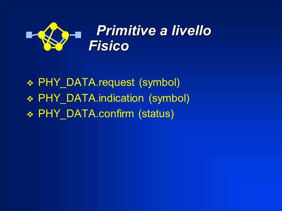 Primitive a livello Fisico Primitive a livello Fisico PHY_DATA.request (symbol) PHY_DATA.indication (symbol) PHY_DATA.confirm (status)