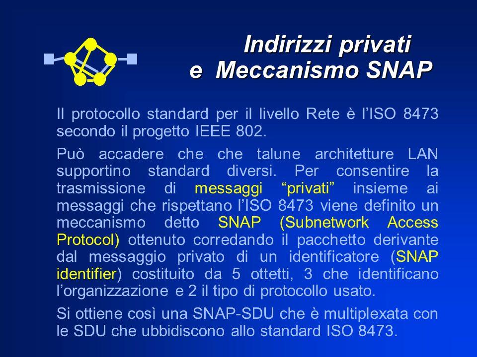 Indirizzi privati e Meccanismo SNAP Indirizzi privati e Meccanismo SNAP Il protocollo standard per il livello Rete è lISO 8473 secondo il progetto IEE