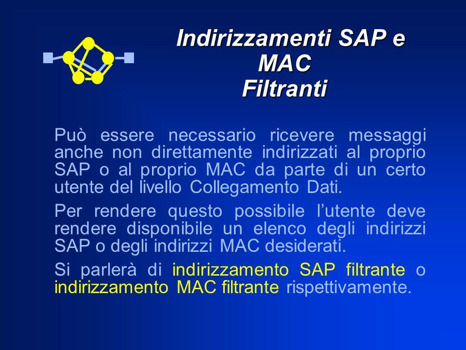 Indirizzamenti SAP e MAC Filtranti Indirizzamenti SAP e MAC Filtranti Può essere necessario ricevere messaggi anche non direttamente indirizzati al pr