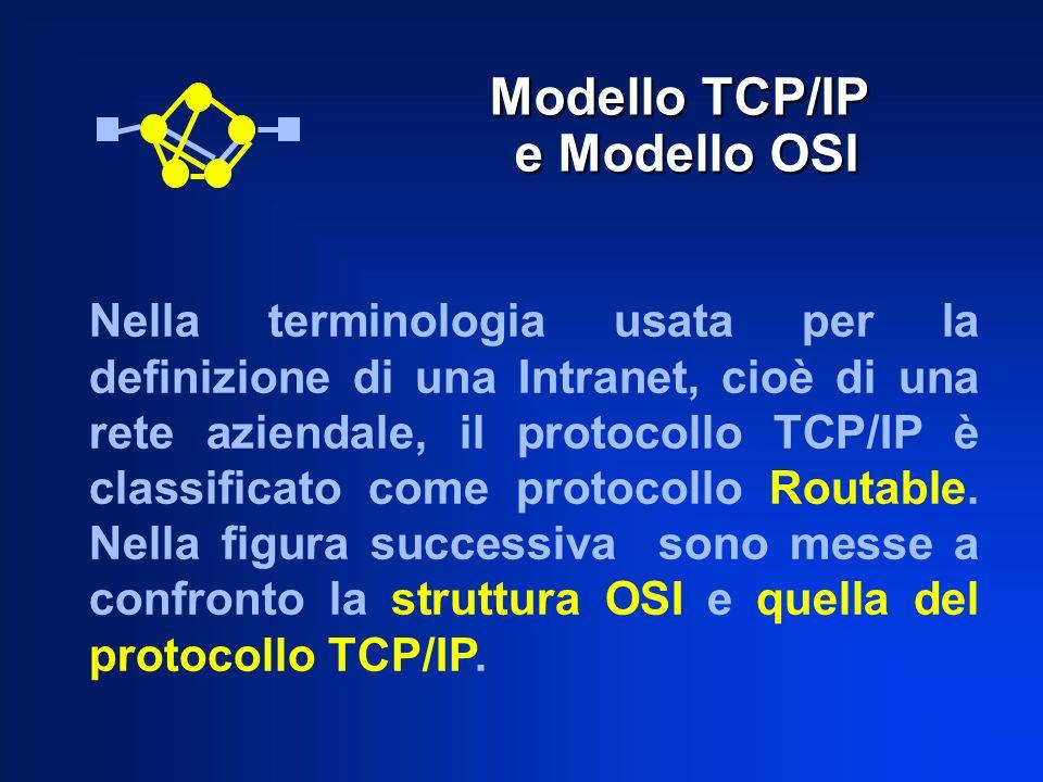 Modello TCP/IP e Modello OSI Nella terminologia usata per la definizione di una Intranet, cioè di una rete aziendale, il protocollo TCP/IP è classific