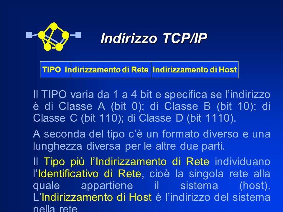 Indirizzo TCP/IP Indirizzo TCP/IP Il TIPO varia da 1 a 4 bit e specifica se lindirizzo è di Classe A (bit 0); di Classe B (bit 10); di Classe C (bit 1